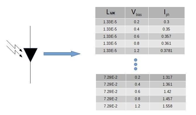 analog-simulation-speed-using-verilog-a.jpg