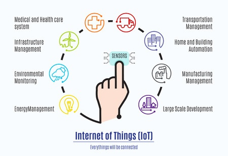 hacking of IoT semiconductors