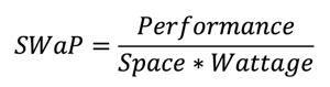 performance-equation