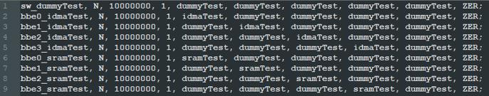 TestListFile