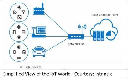 IoT Security Hardware Accelerators Go to the Edge