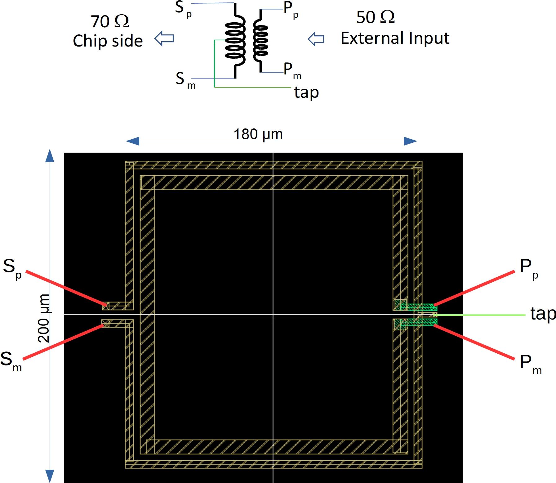 The RF Signal Balancing Act