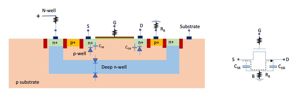 5G / MM Wave IC Design Techniques