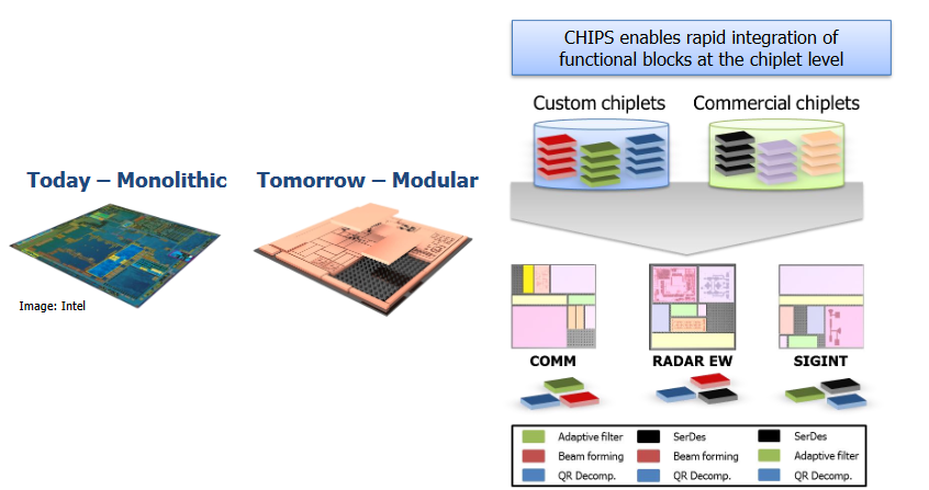 The DARPA CHIPS Program