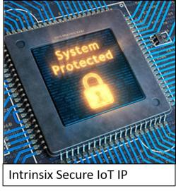 Jump Start your Secure IoT Design with Intrinsix